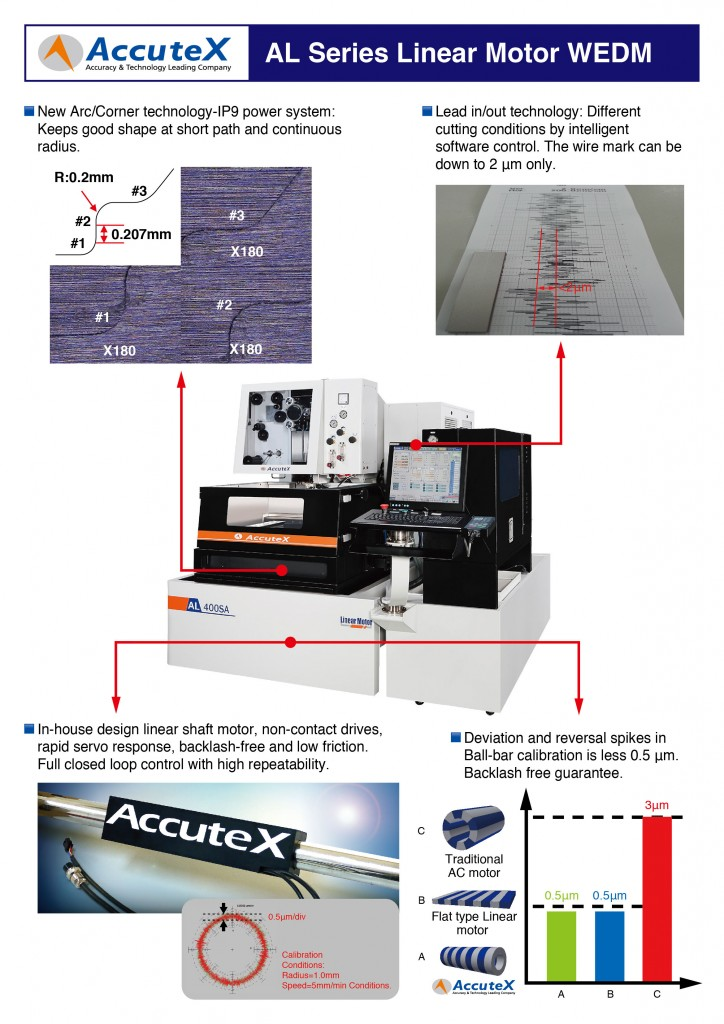 IMTS posters01-20140901